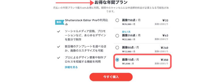 Shutterstock評判